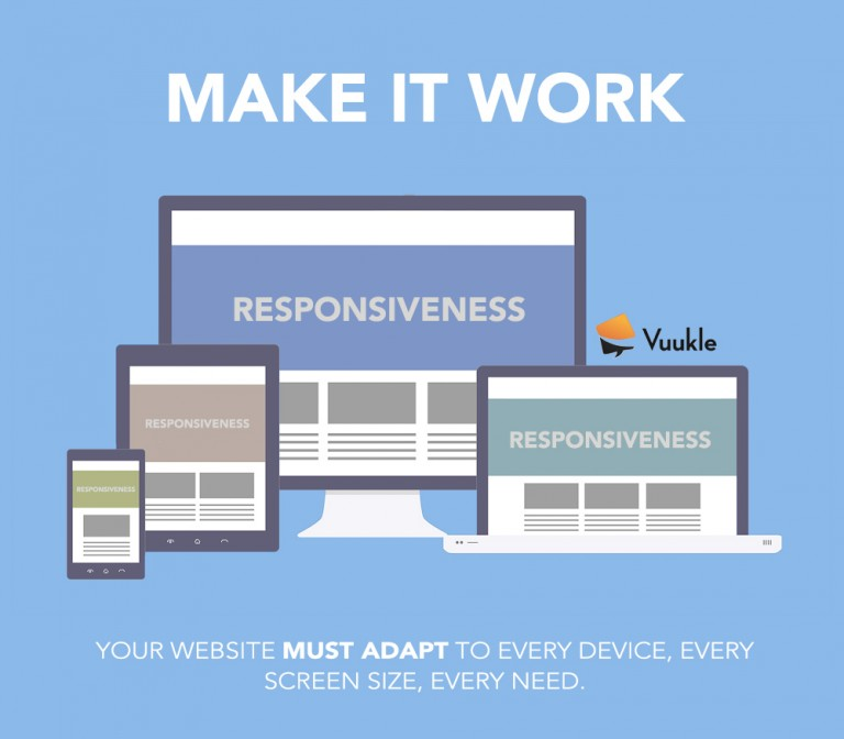 Do you have a responsive website which adapts to all screen sizes?