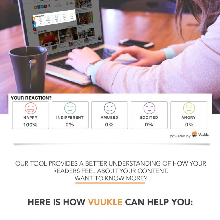 Discover how your users are feeling about your posts with Vuukle opinion mining tool.