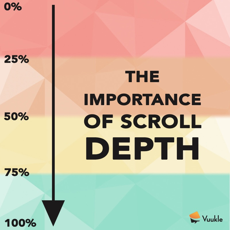 The Importance of Scroll Depth